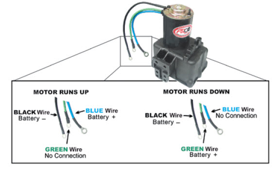 Alpha One Trim Wiring Diagram. Parts. Wiring Diagram Images