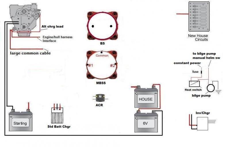 correct wiring for dual engines-dual batteries each 1 house battery switch  each -3 bank charger ? | Twin Engine Boat Wiring Diagram |  | MarineEngine.com