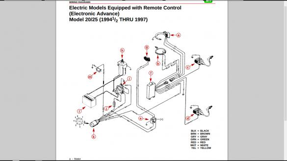 Remote Controls - Where do I hook up the battery? on